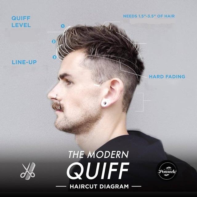 Como hacer corte de pelo para hombre
